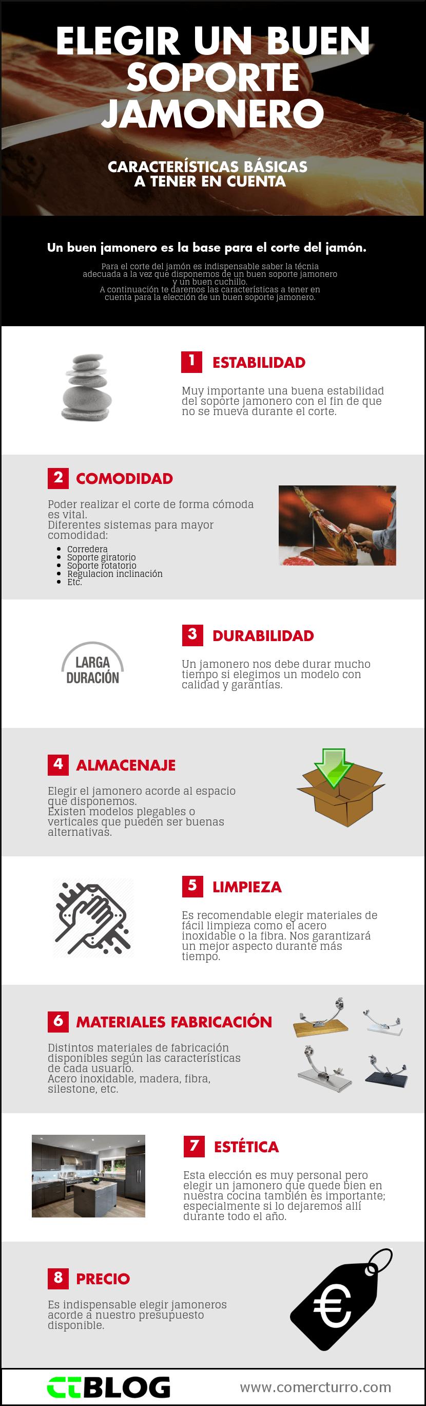 Infografia como elegir soportes jamoneros