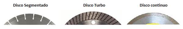 Tipos rin discos diamante