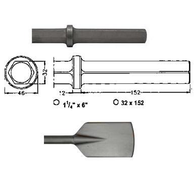 Pala ancha para martillos neumáticos inserción Hexagonal 32x152 de 440mm